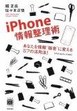 【iPhone4】 i.softbank.jpからメールを送信しても何故か送信元がGmailになってしまう時の対処方法。