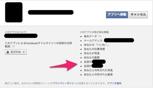 facebook あなたのアカウントは大丈夫? 友達の使うアプリにあなたの情報が使われている!