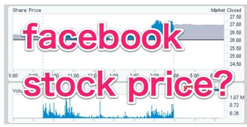 Facebook リアルタイム株価チャートを見る