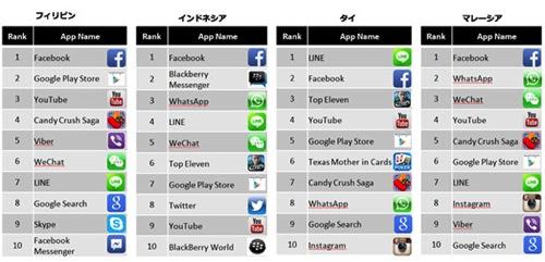 LINEのライバル 現在ユーザー数6億人のWeChatのこの機能がヤヴァイ。